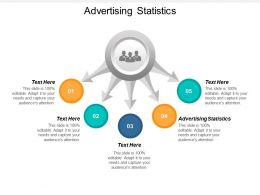 Advertising Statistics Ppt Powerpoint Presentation Inspiration Show Cpb