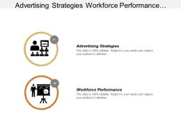 Advertising Strategies Workforce Performance Project Management Product Placement