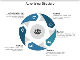 Advertising Structure Ppt Powerpoint Presentation File Smartart Cpb