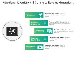 Advertising Subscriptions E Commerce Revenue Generation Model With Converging Arrows And Icons