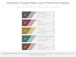 Advertising Through Media Layout Powerpoint Graphics