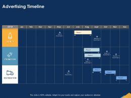 Advertising Timeline Milestone Phase Ppt Powerpoint Presentation Show