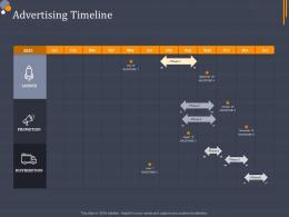 Advertising Timeline Product Category Attractive Analysis Ppt Professional