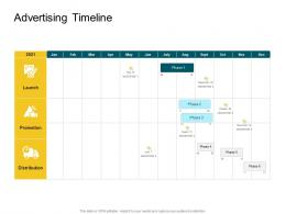 Advertising Timeline Product Competencies Ppt Structure