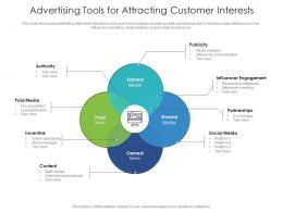 Advertising Tools For Attracting Customer Interests
