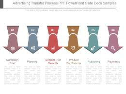 Advertising Transfer Process Ppt Powerpoint Slide Deck Samples