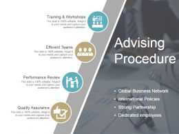Advising Procedure Sample Of Ppt