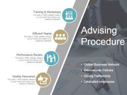 Advising Procedure Sample Of Ppt