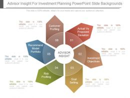Advisor Insight For Investment Planning Powerpoint Slide Backgrounds