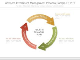 Advisors Investment Management Process Sample Of Ppt