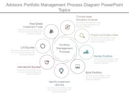 Advisors Portfolio Management Process Diagram Powerpoint Topics
