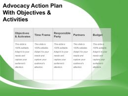 Advocacy Action Plan With Objectives And Activities