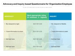 Advocacy And Inquiry Based Questionnaire For Organization Employee