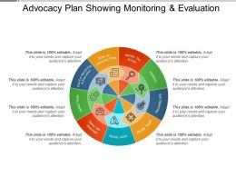 Advocacy Plan Showing Monitoring And Evaluation