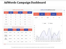 Adwords Campaign Dashboard Bicycles Ad Ppt Powerpoint Presentation Outline Elements