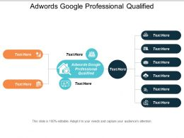 Adwords Google Professional Qualified Ppt Powerpoint Presentation File Demonstration Cpb
