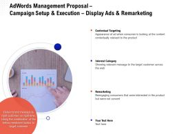 Adwords Management Proposal Campaign Setup And Execution Display Ads And Remarketing Ppt Tips