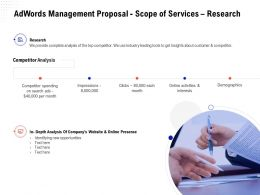 Adwords Management Proposal Scope Of Services Research Ppt Powerpoint Display
