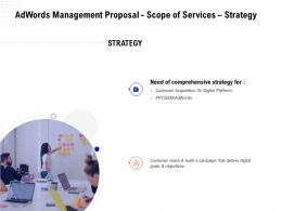Adwords Management Proposal Scope Of Services Strategy Ppt Powerpoint File Grid