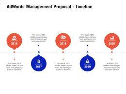 Adwords Management Proposal Timeline Ppt Powerpoint Presentation Pictures