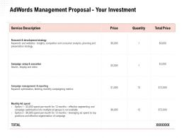Adwords Management Proposal Your Investment Ppt Powerpoint Presentation Example