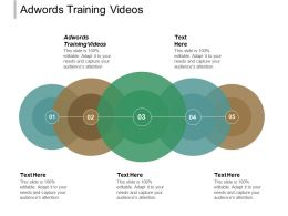 Adwords Training Videos Ppt Powerpoint Presentation Pictures Graphics Design Cpb