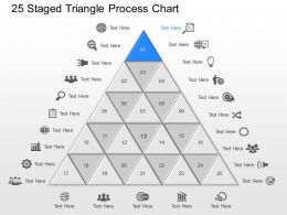 ae 25 Staged Triangle Process Chart Powerpoint Template