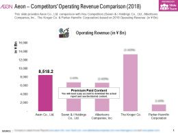 Aeon Competitors Operating Revenue Comparison 2018
