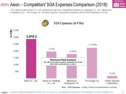 Aeon Competitors SGA Expenses Comparison 2018