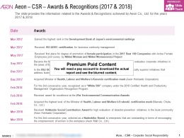 Aeon CSR Awards And Recognitions 2017-2018