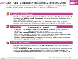 Aeon CSR Cooperation With Customers And Community 2018