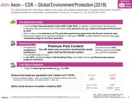 Aeon CSR Global Environment Protection 2018