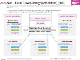 Aeon Future Growth Strategy GMS Reform 2019