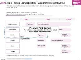 Aeon Future Growth Strategy Supermarket Reform 2019