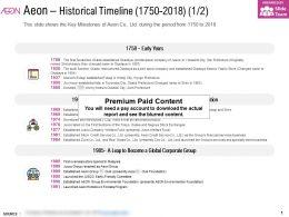 Aeon Historical Timeline 1750-2018