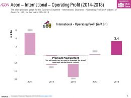 Aeon International Operating Profit 2014-2018