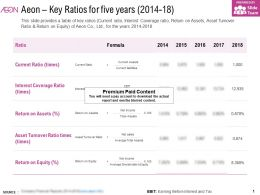 Aeon Key Ratios For Five Years 2014-18
