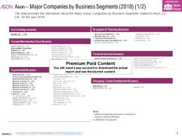Aeon Major Companies By Business Segments 2018