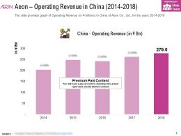 Aeon Operating Revenue In China 2014-2018