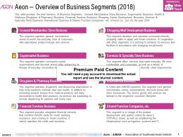 Aeon Overview Of Business Segments 2018