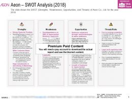 Aeon Swot Analysis 2018