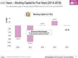 Aeon Working Capital For Five Years 2014-2018