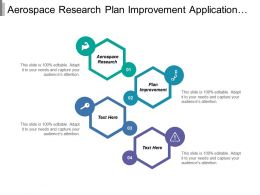 Aerospace Research Plan Improvement Application Investment Funds Corporate Governance