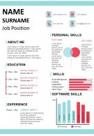 Aesthetic Resume Template CV Design For Professionals