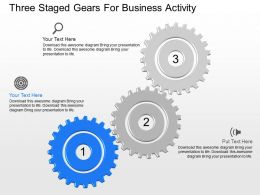 Af Three Staged Gears For Business Activity Powerpoint Template Slide