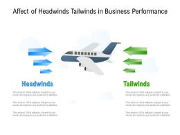 Affect Of Headwinds Tailwinds In Business Performance
