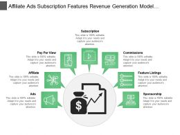 Affiliate Ads Subscription Features Revenue Generation Model With Icons