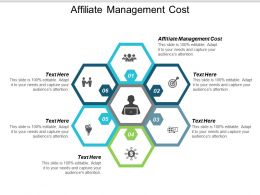Affiliate Management Cost Ppt Powerpoint Presentation Icon Smartart Cpb