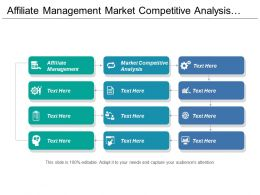 Affiliate Management Market Competitive Analysis Sales Development Strategy Cpb