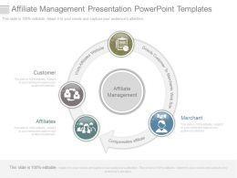 Affiliate Management Presentation Powerpoint Templates